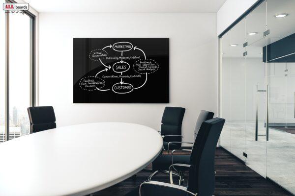 Magnetiline klaastahvel BLACK koosolek