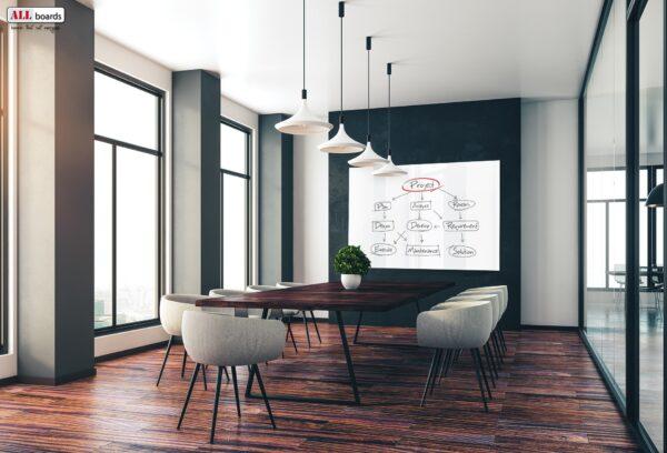 Magnetiline klaastahvel Premium SUPERWHITE stiilne koosolekuruum seinal